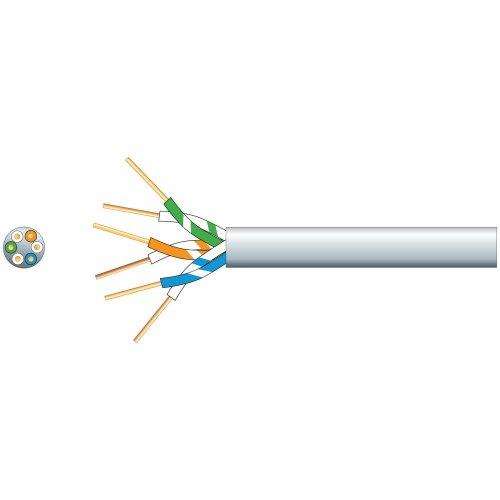 Economy Telephone Cable