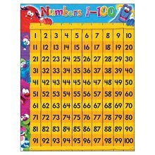 """Trend Enterprises Numbers 1–100 Furry Friends Learning Chart (1 Piece), 17"""" x 22"""""""