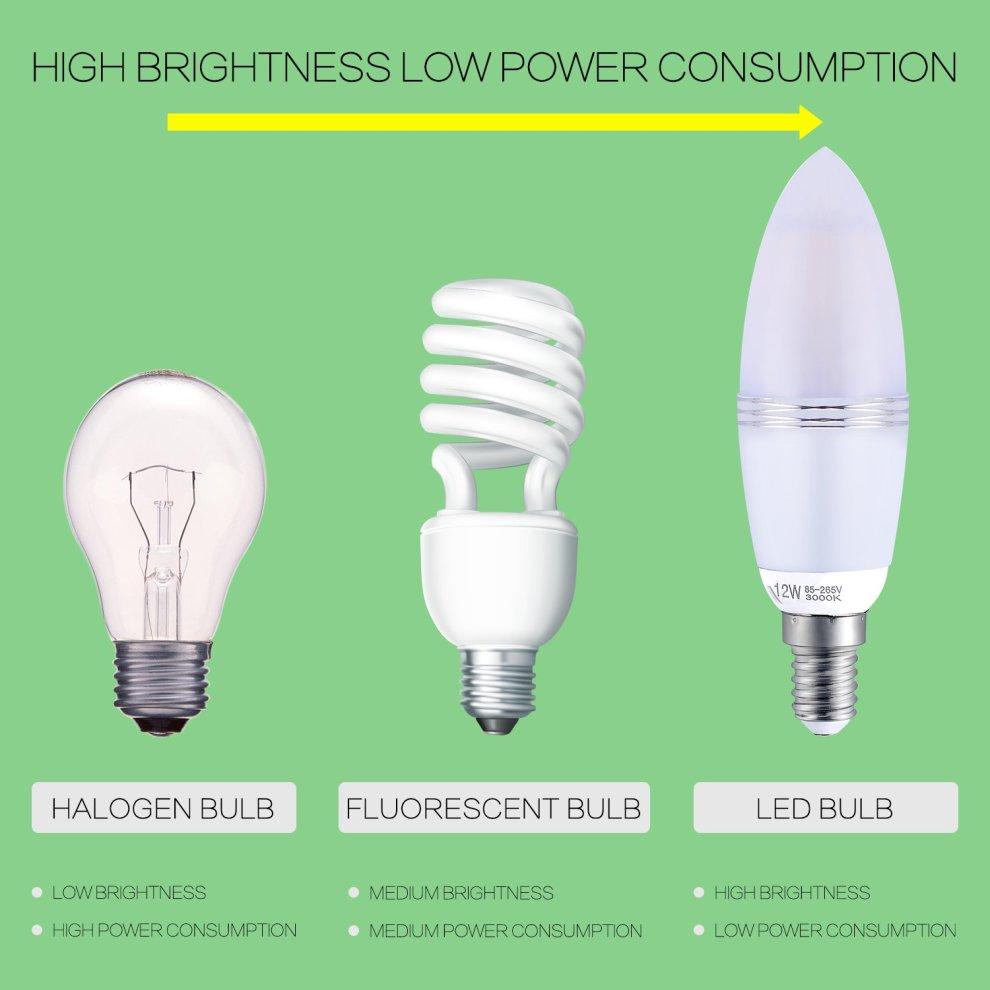 Yiun E14 Led Candle Bulbs12w Led Candelabra Light Bulbs 100 Watt
